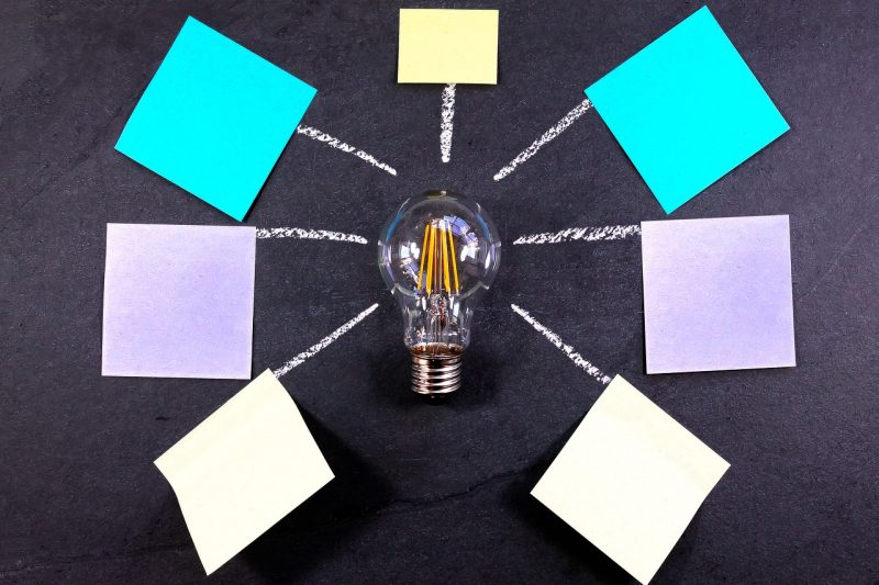 Sticky notes around a lighbulb. Links to committees page